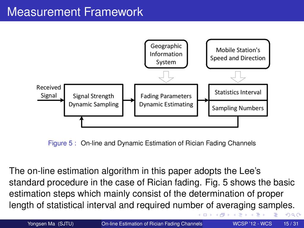 Measurement Framework Signal Strength Dynamic S...
