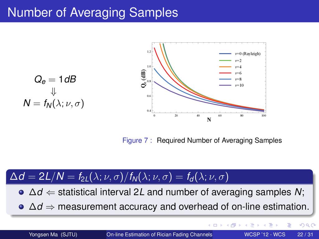 Number of Averaging Samples Qe = 1dB ⇓ N = fN(λ...