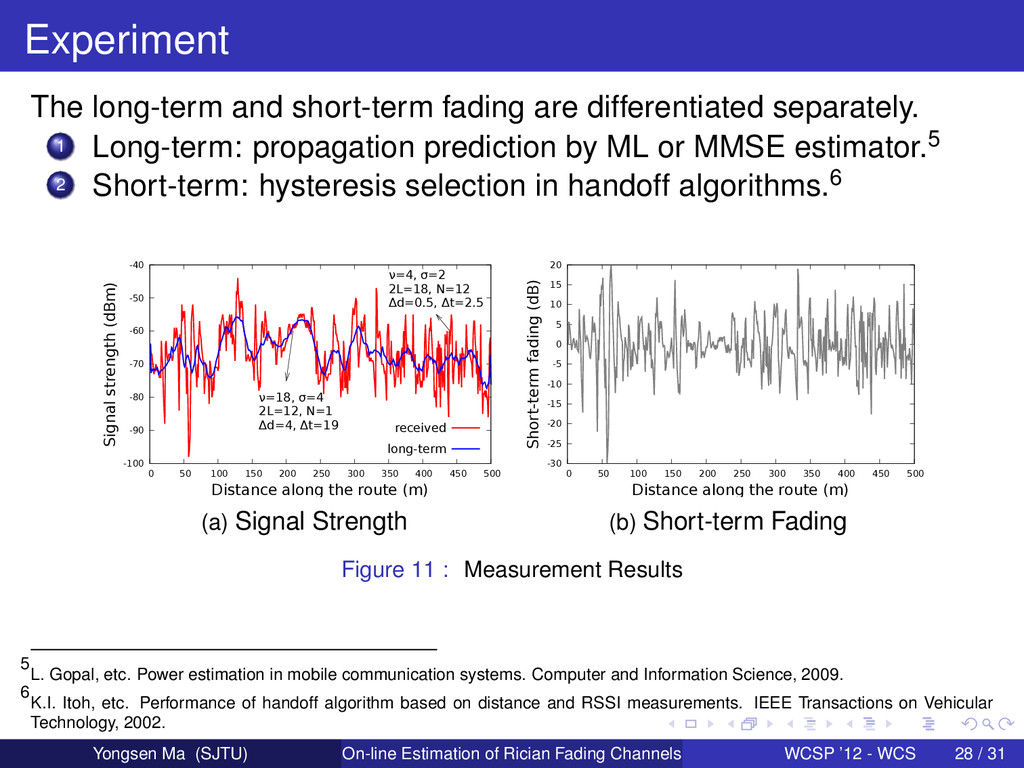Experiment The long-term and short-term fading ...