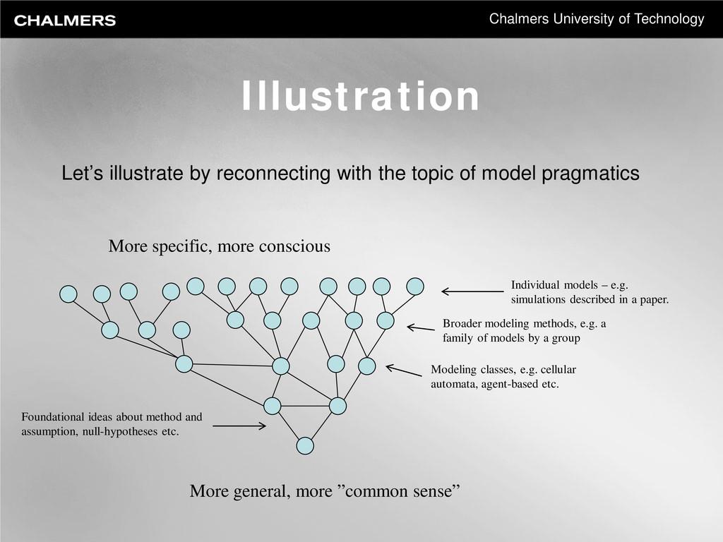 Chalmers University of Technology Illustration ...