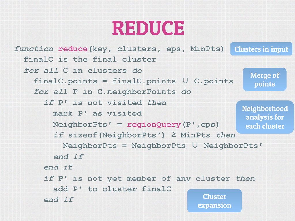 REDUCE function reduce(key, clusters, eps, MinP...