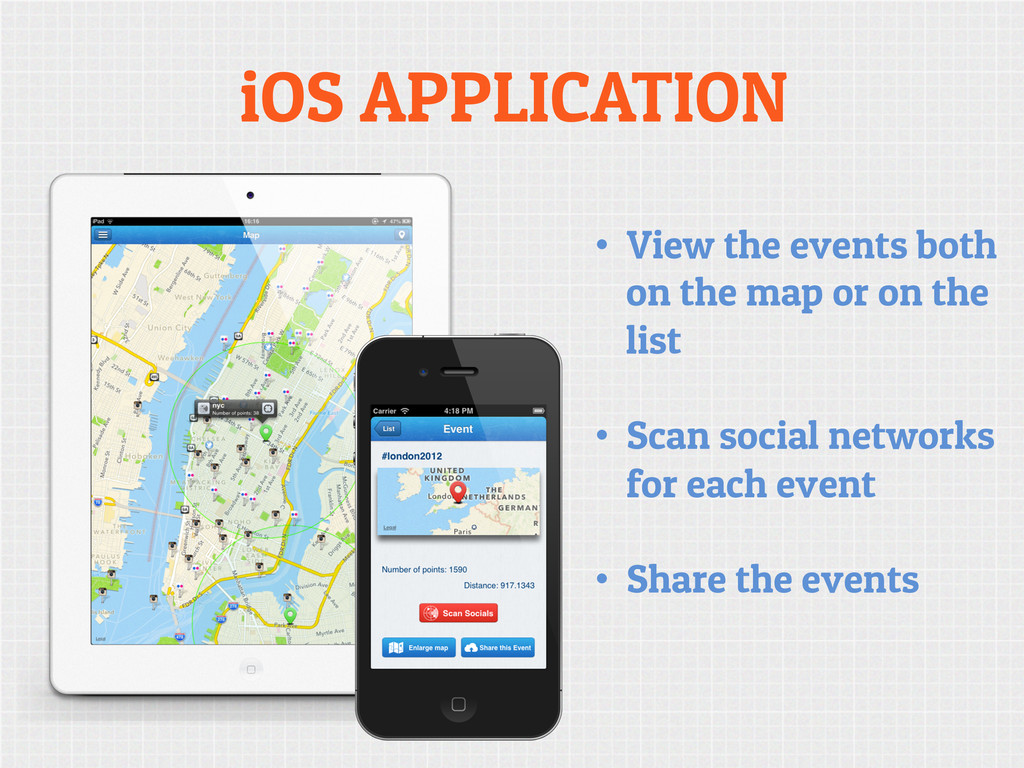 iOS APPLICATION • View the events both on the ...