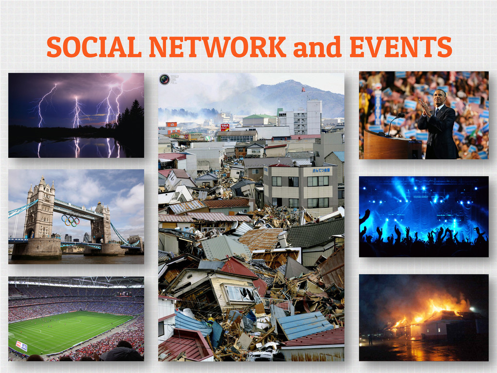 SOCIAL NETWORK and EVENTS