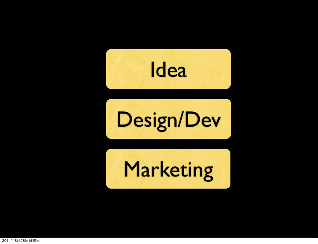Idea Design/Dev Marketing 2011೥8݄28೔೔༵೔