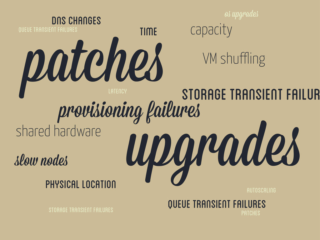 patche upgrade VM shuffling DNS changes shared ...