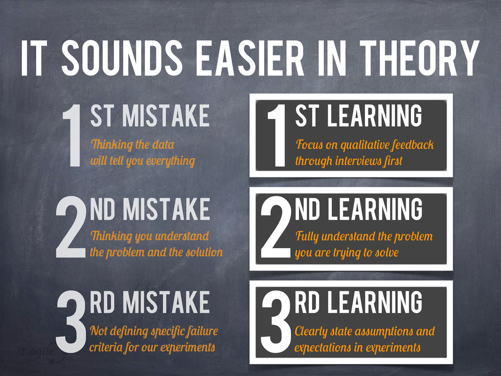 ST LEARNING 3 N f r r r f r r r IT SOUNDS EASIE...