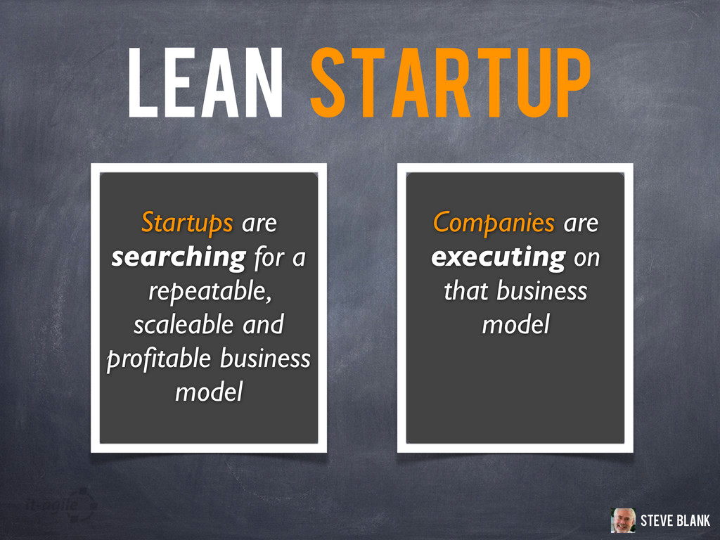 LEAN STARTUP Companies are executing on that bu...
