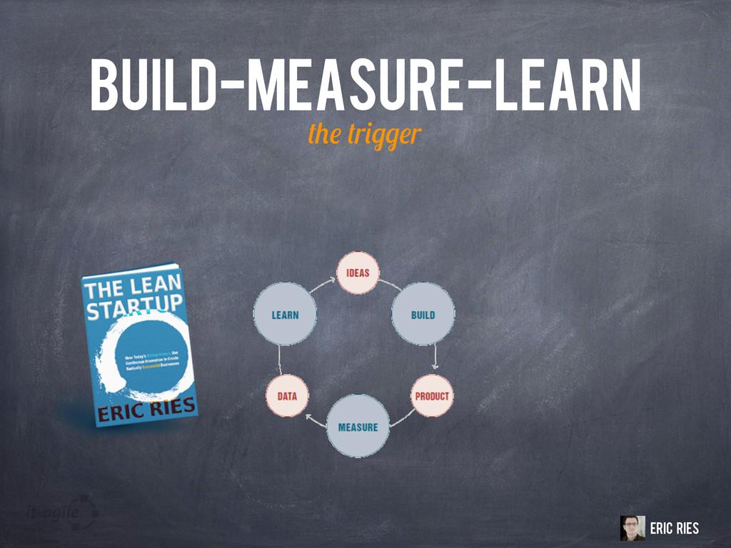 BUILD-MEASURE-LEARN r r Eric Ries