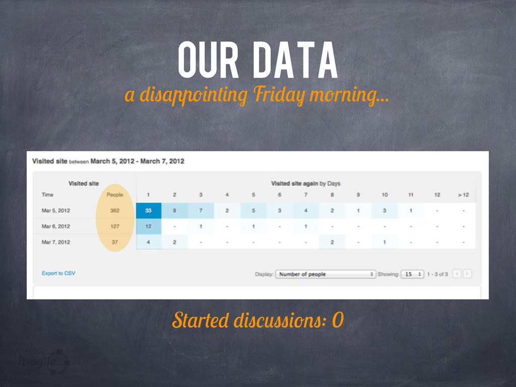 OUR DATA S r : 0 Fr r ...