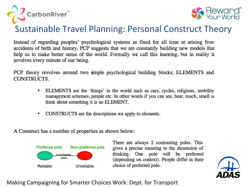 Sustainable Travel Planning: Personal...