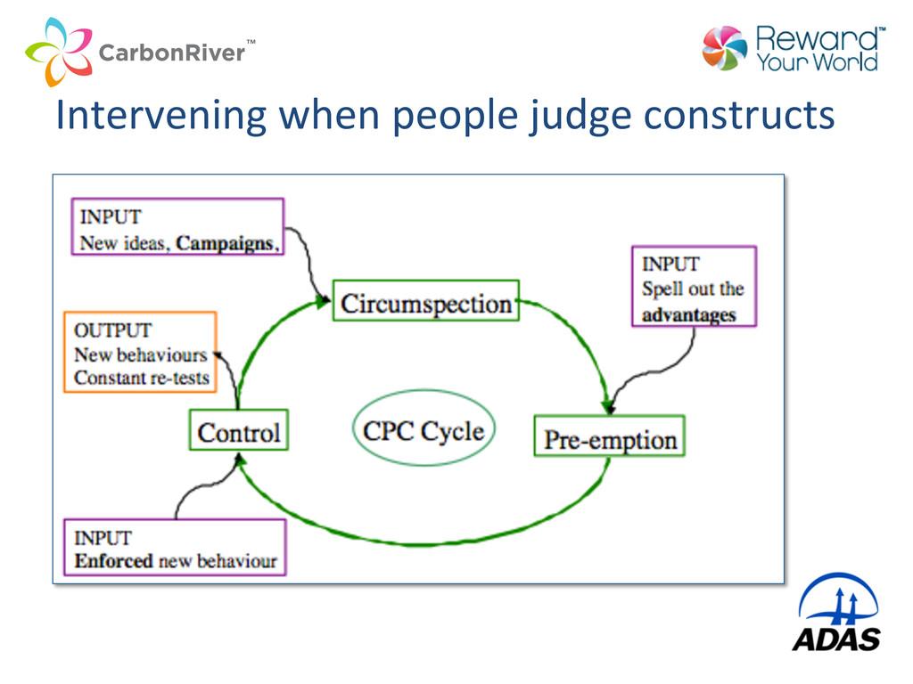Intervening when people judge const...