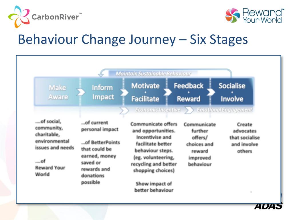 Behaviour Change Journey – Six S...
