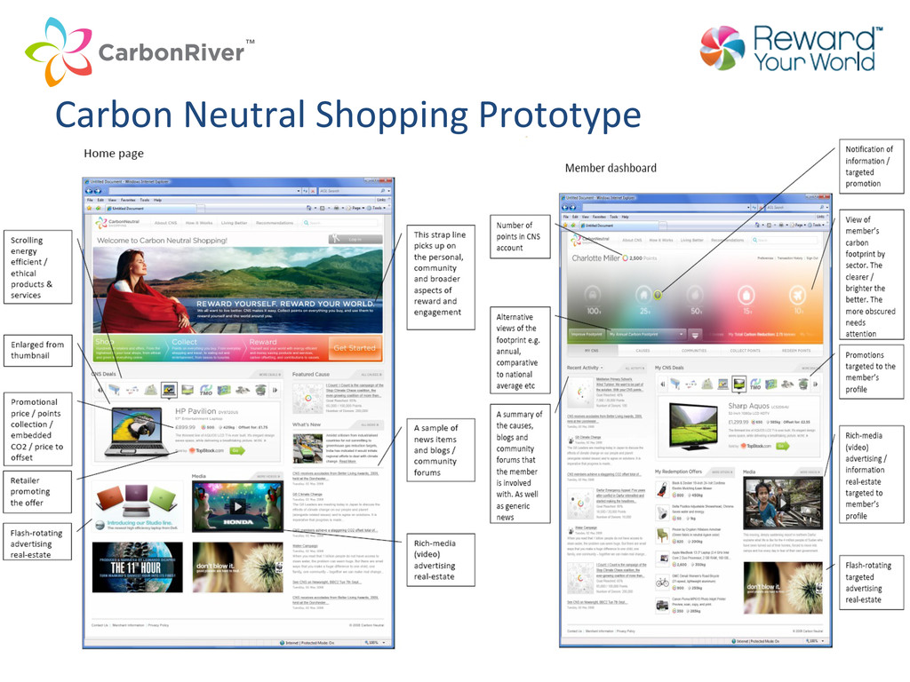 Carbon Neutral Shopping Prototype...