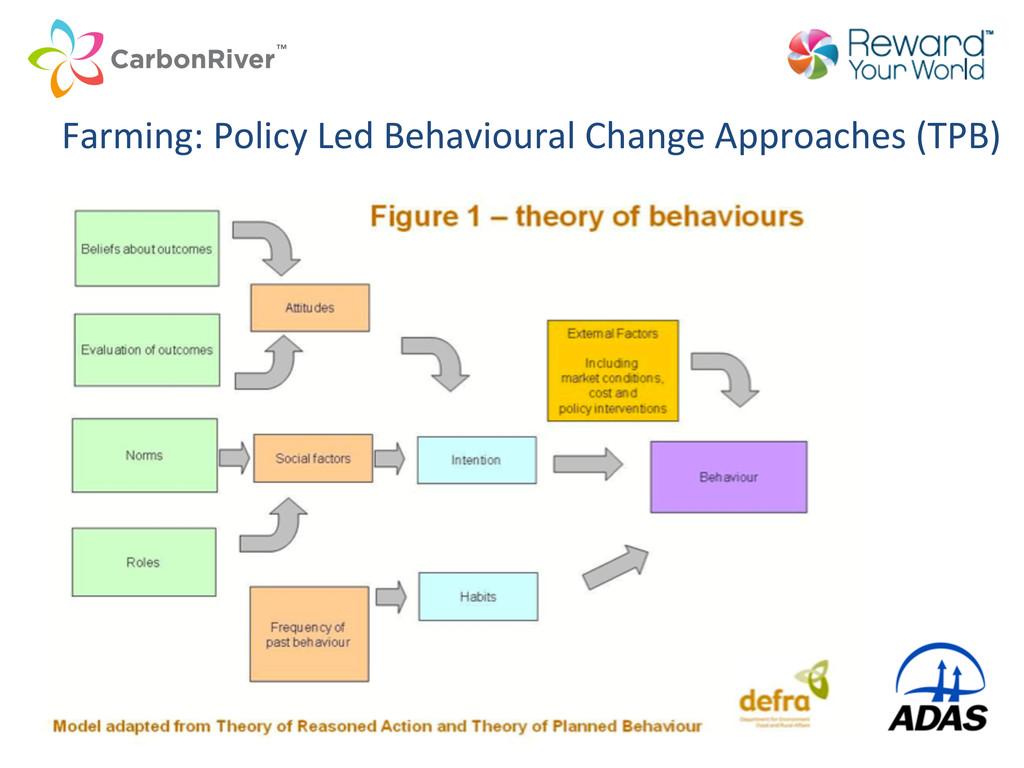 Farming: Policy Led Behavioural Cha...