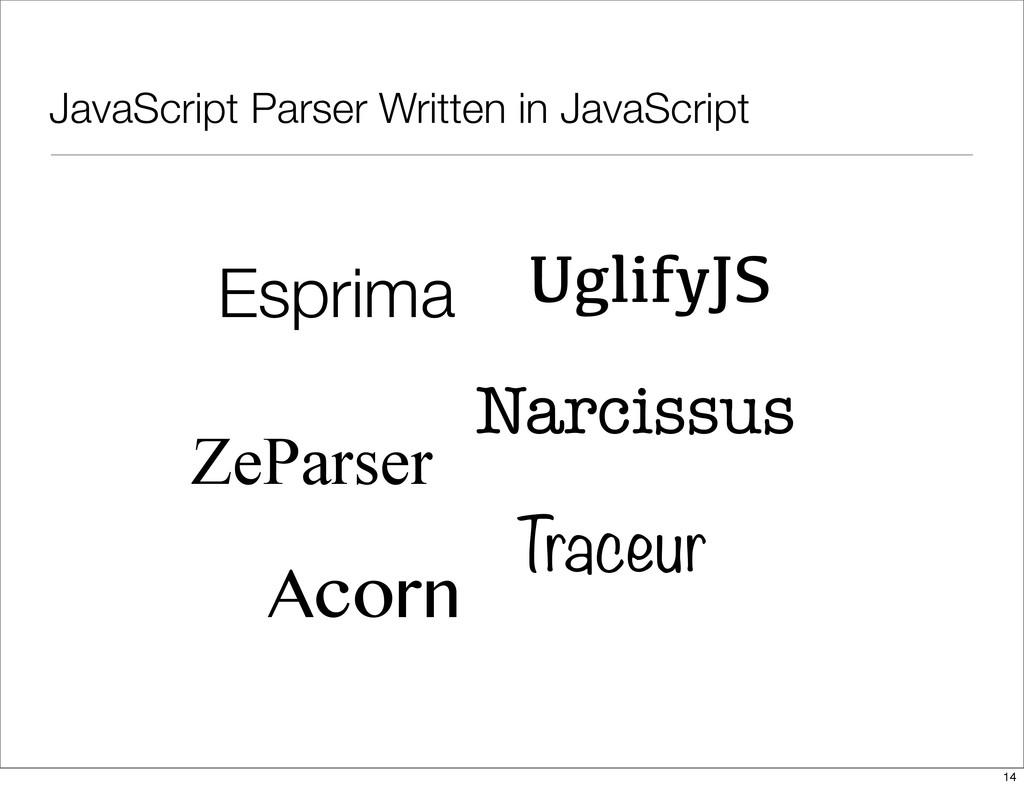 JavaScript Parser Written in JavaScript UglifyJ...