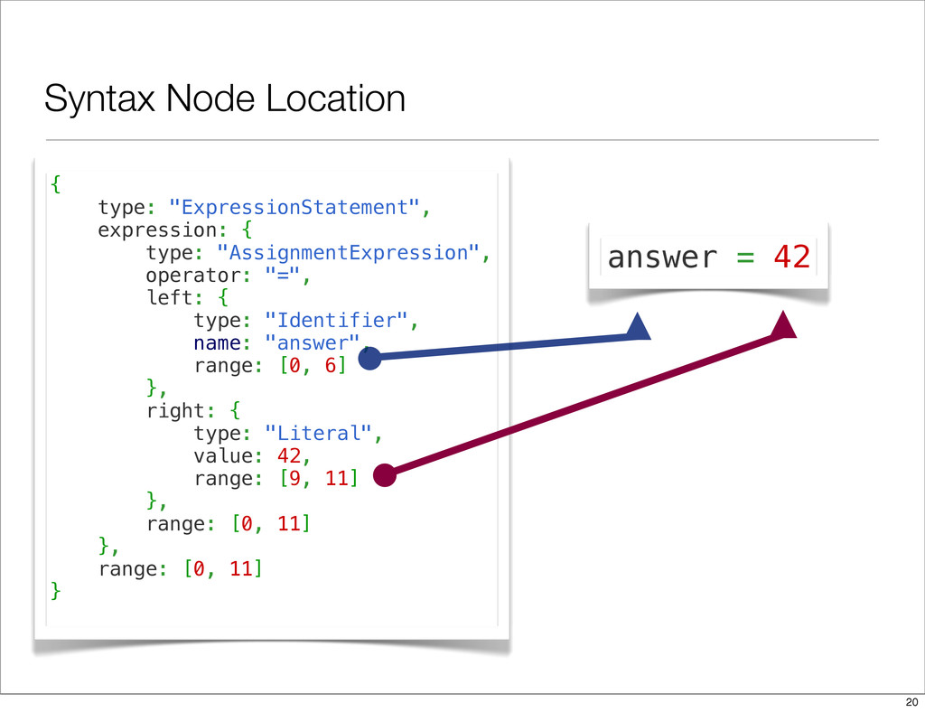 "Syntax Node Location { type: ""ExpressionStateme..."
