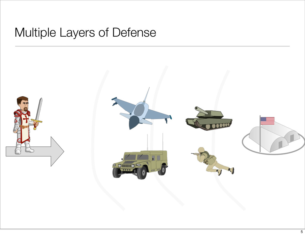 Multiple Layers of Defense 5