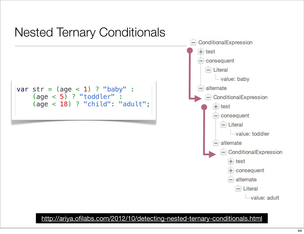 Nested Ternary Conditionals http://ariya.ofilabs...