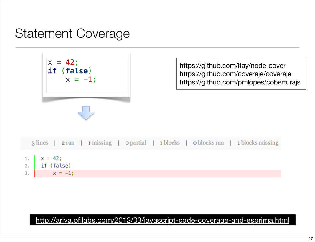 Statement Coverage http://ariya.ofilabs.com/2012...