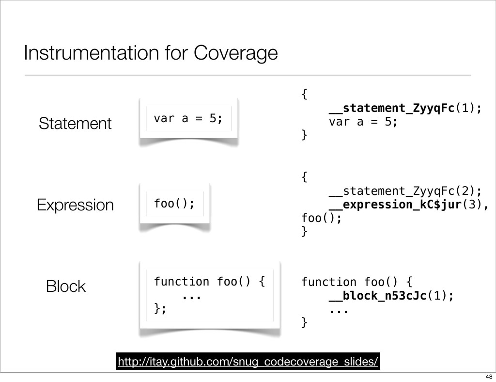 Instrumentation for Coverage http://itay.github...