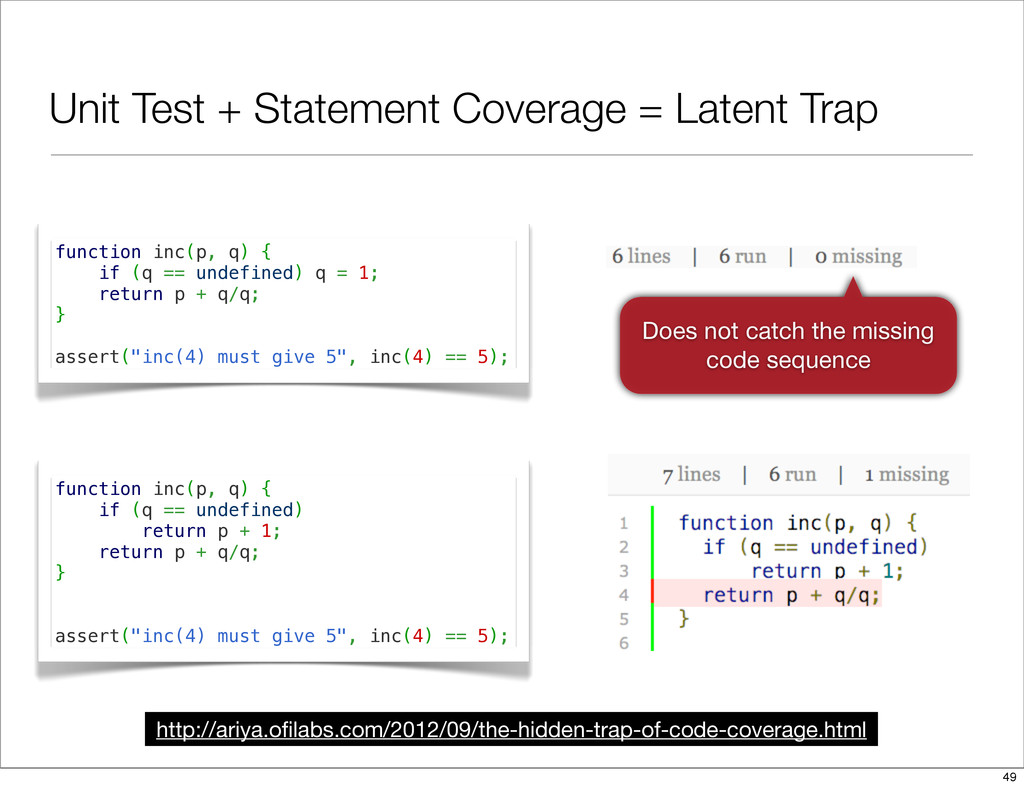 Unit Test + Statement Coverage = Latent Trap ht...