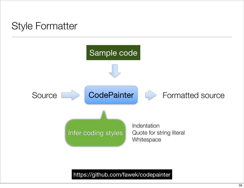 Style Formatter https://github.com/fawek/codepa...
