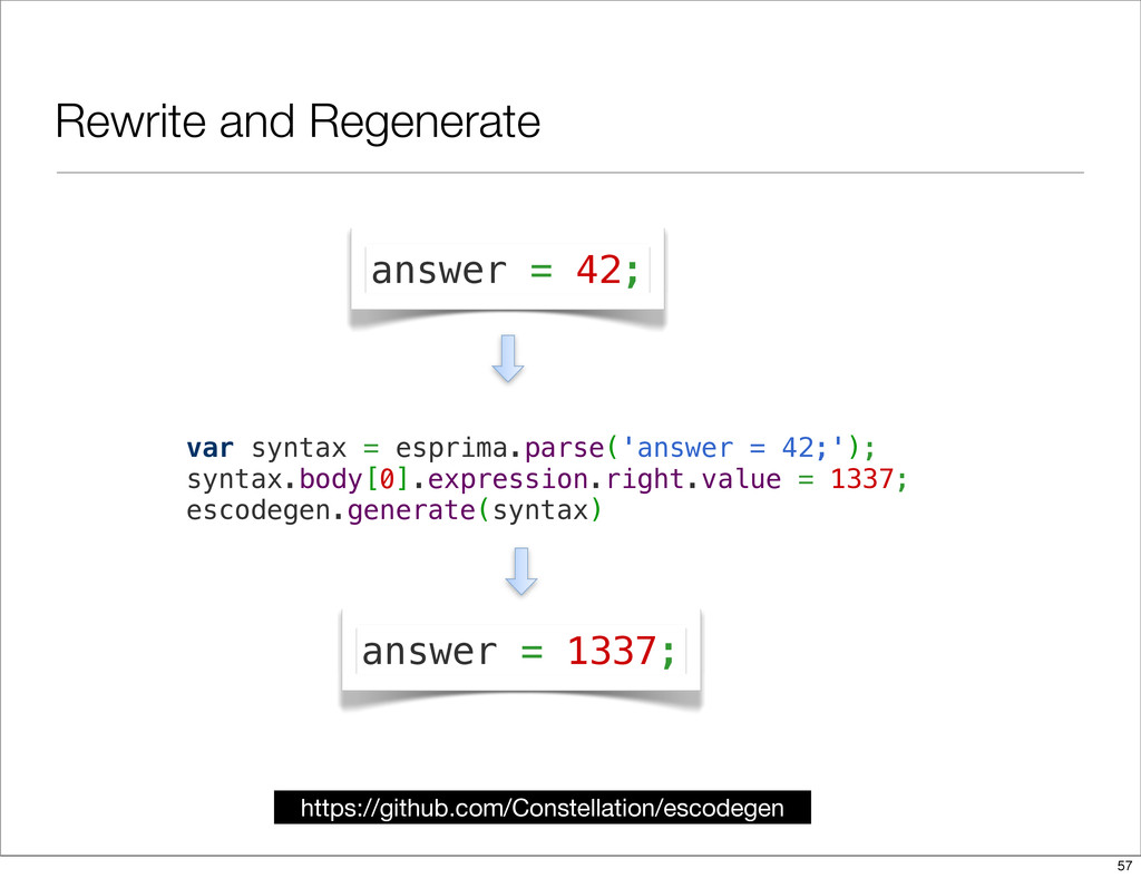Rewrite and Regenerate var syntax = esprima.par...
