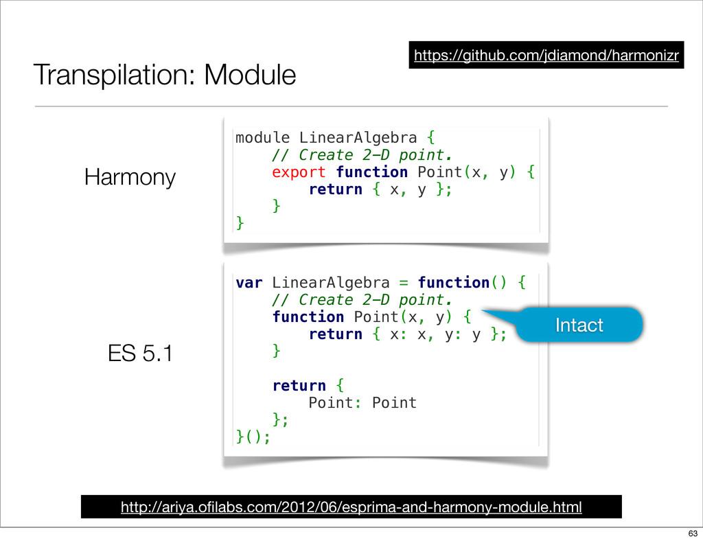 Transpilation: Module Harmony ES 5.1 https://gi...
