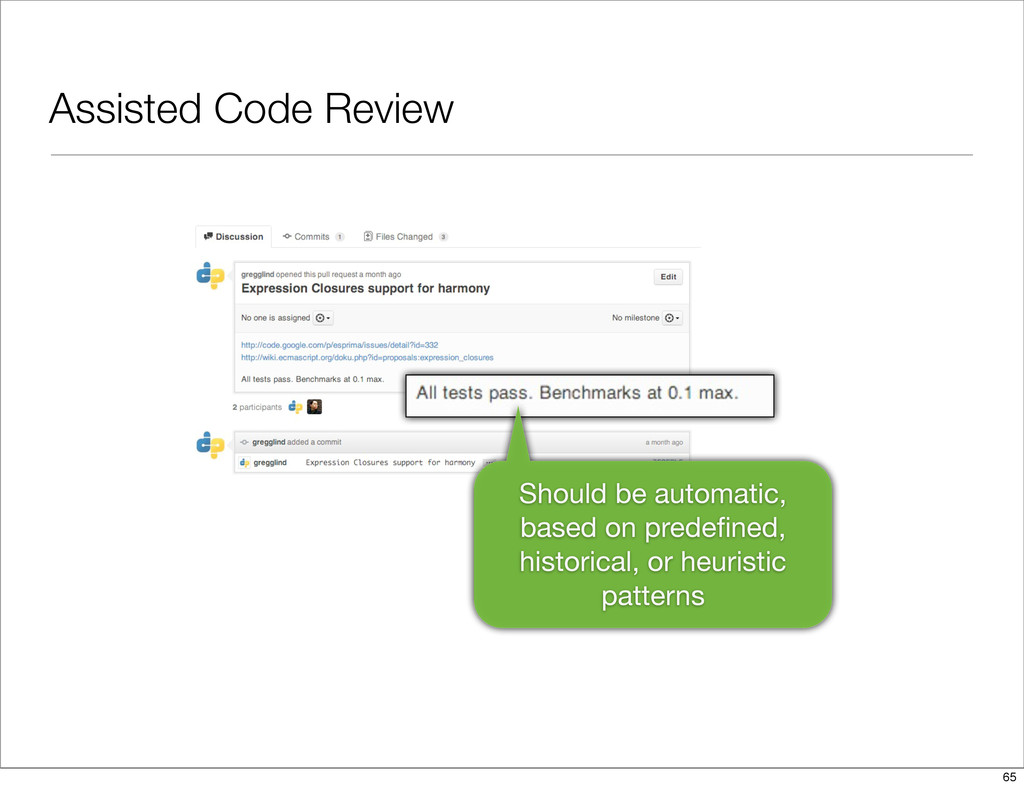 Assisted Code Review Should be automatic, based...