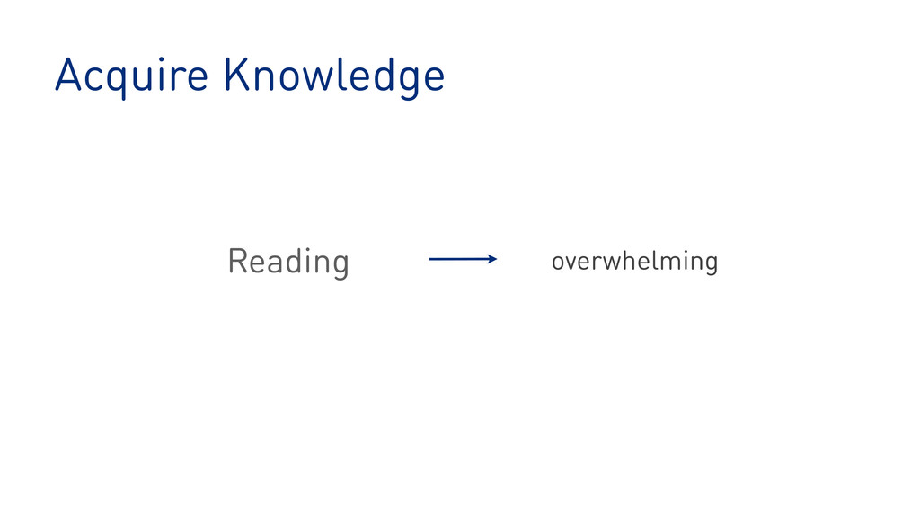 Acquire Knowledge Reading overwhelming