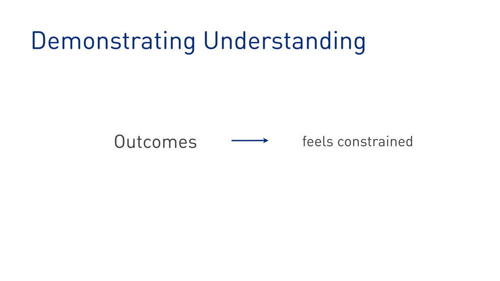 Demonstrating Understanding Outcomes feels cons...