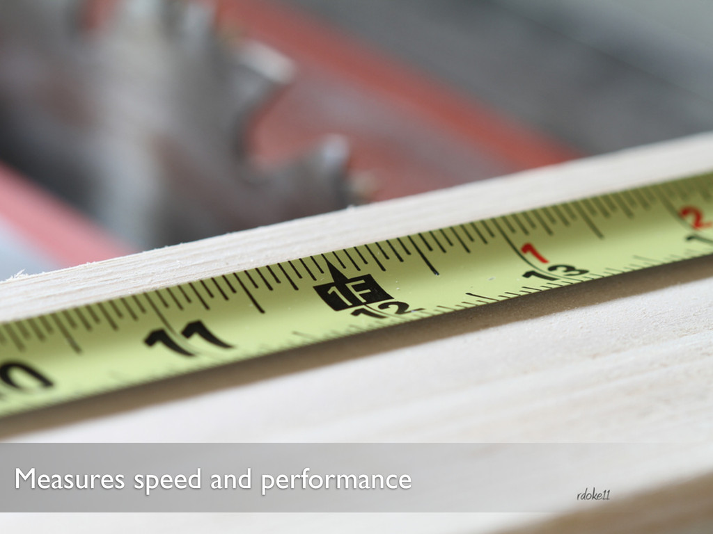 Measures speed and performance