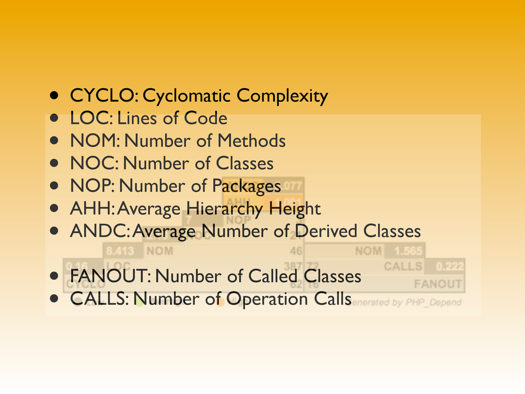 • CYCLO: Cyclomatic Complexity • LOC: Lines of ...