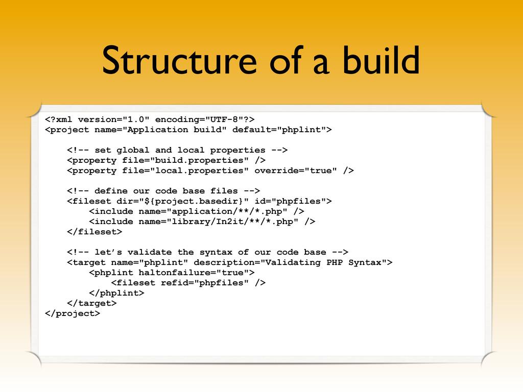 """Structure of a build <?xml version=""""1.0"""" encodi..."""