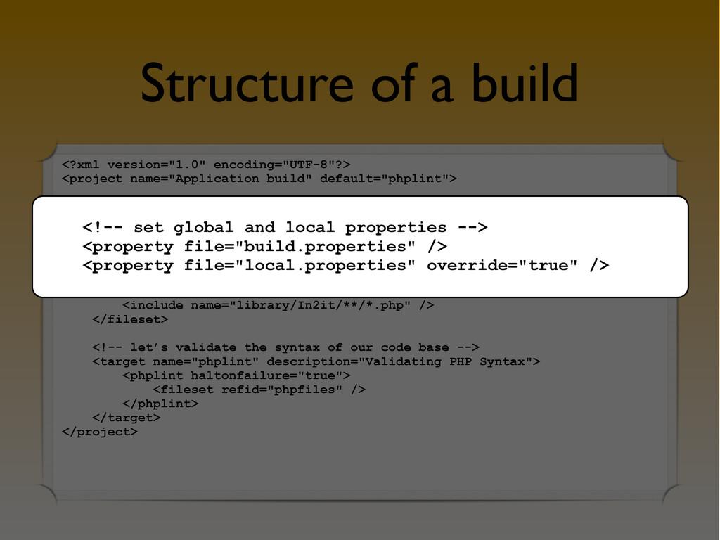 "<?xml version=""1.0"" encoding=""UTF-8""?> <project..."