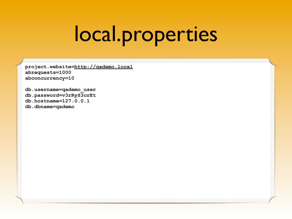 local.properties project.website=http://qademo....