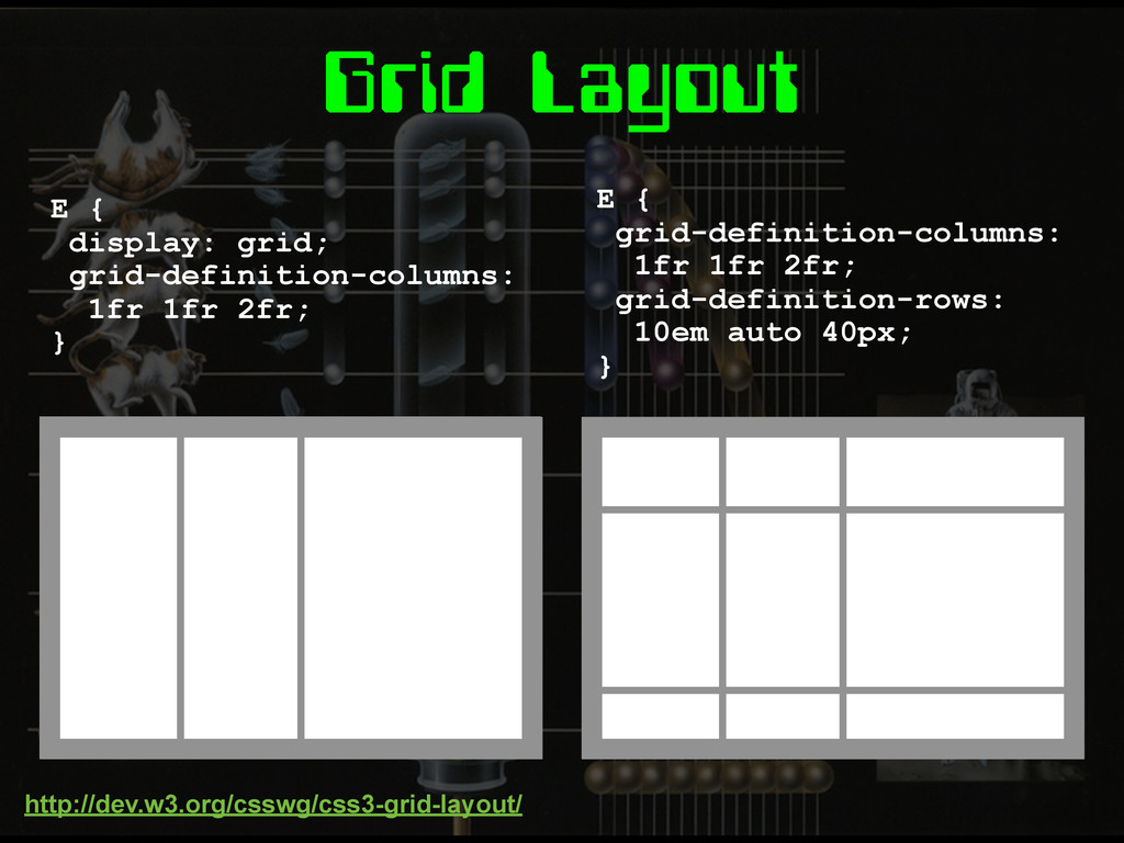 Grid Layout E { display: grid; grid-definition-...
