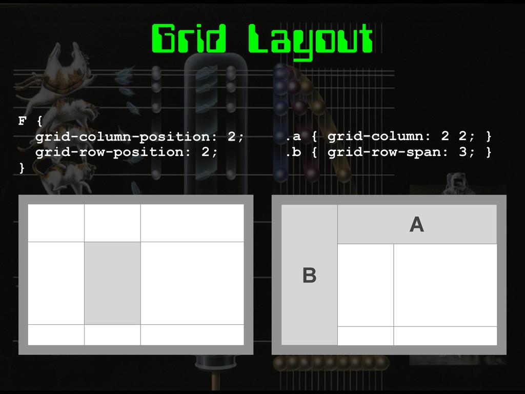 Grid Layout F { grid-column-position: 2; grid-r...