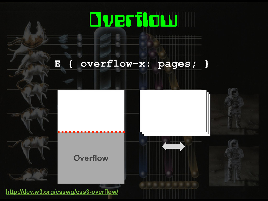 Overflow E { overflow-x: pages; } Overflow http...