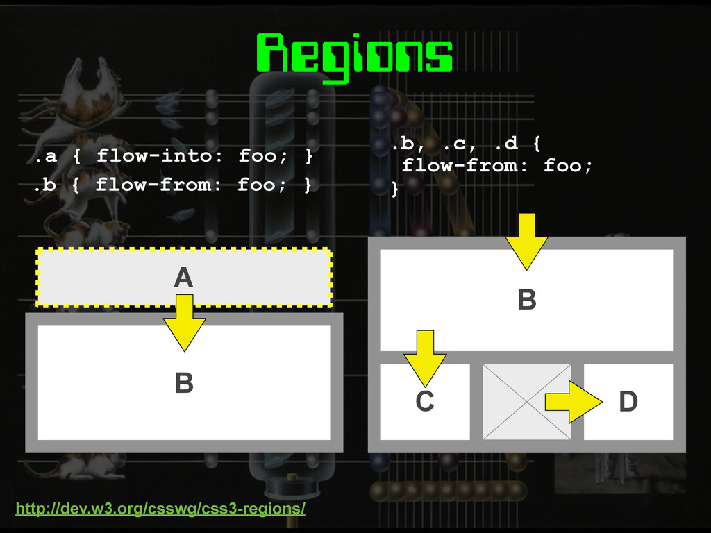 Regions A .a { flow-into: foo; } B C D .b, .c, ...