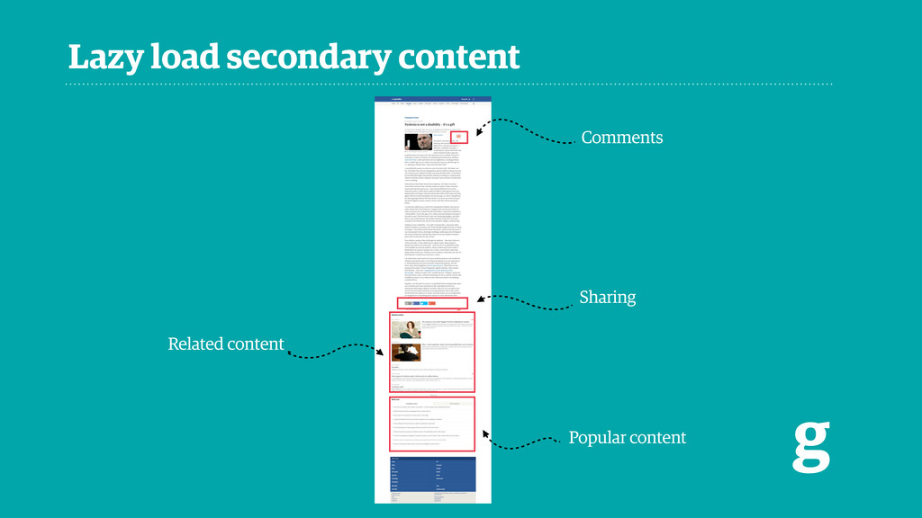 Lazy load secondary content g Sharing Related c...