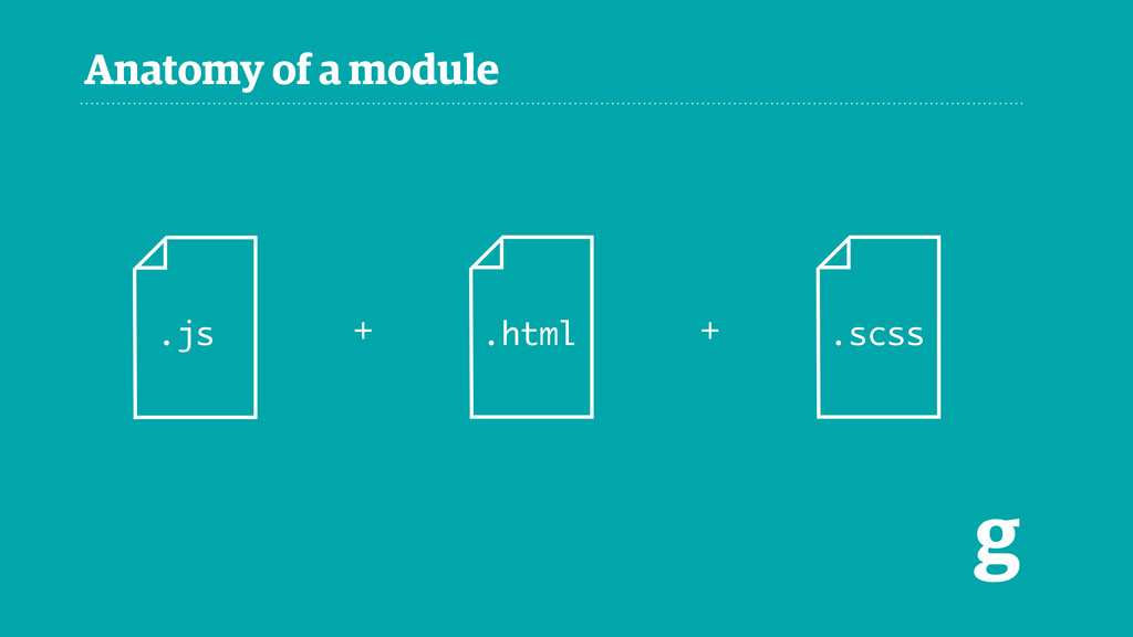 Anatomy of a module g .js .html + .scss +