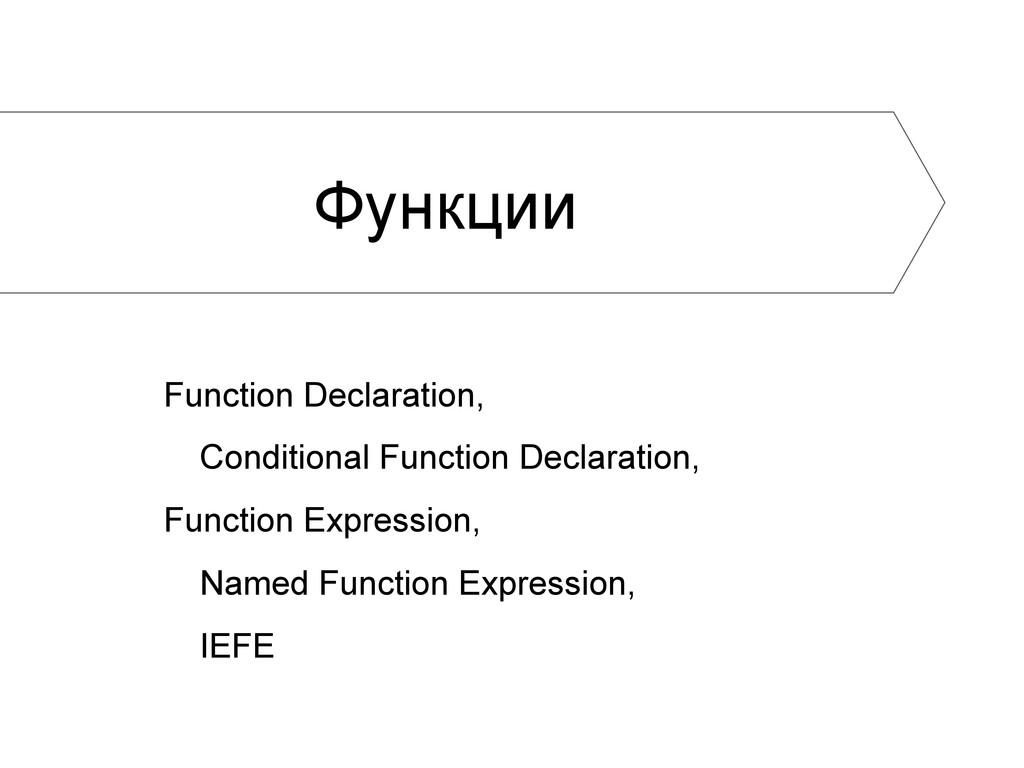 Функции Function Declaration, Conditional Funct...