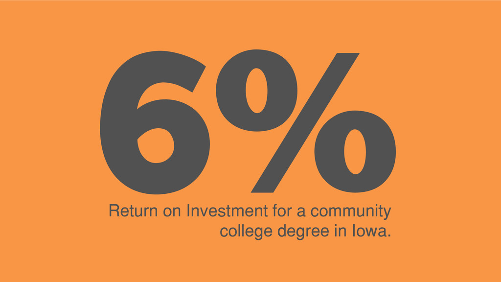 Return on Investment for a community college de...