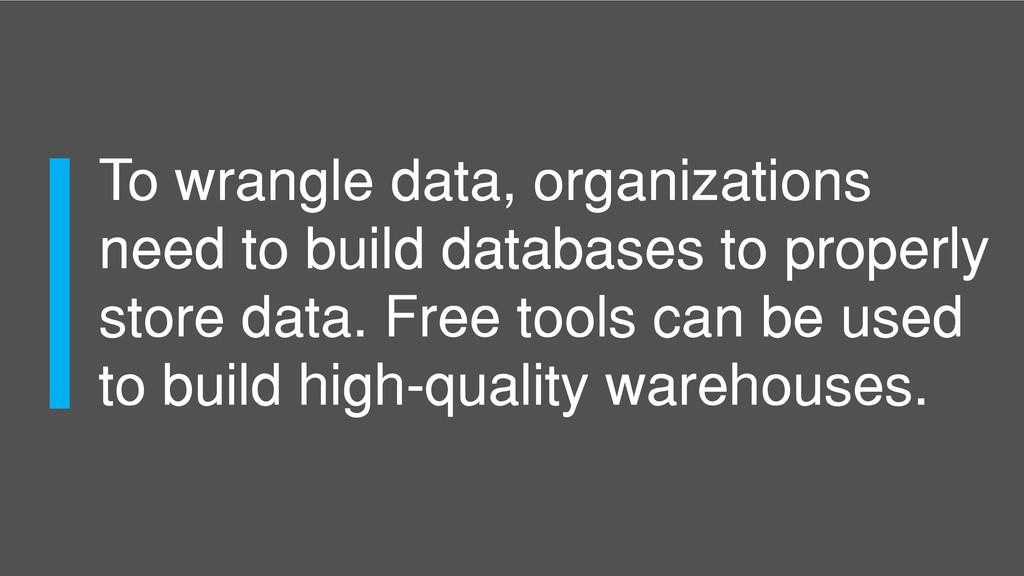 To wrangle data, organizations need to build da...