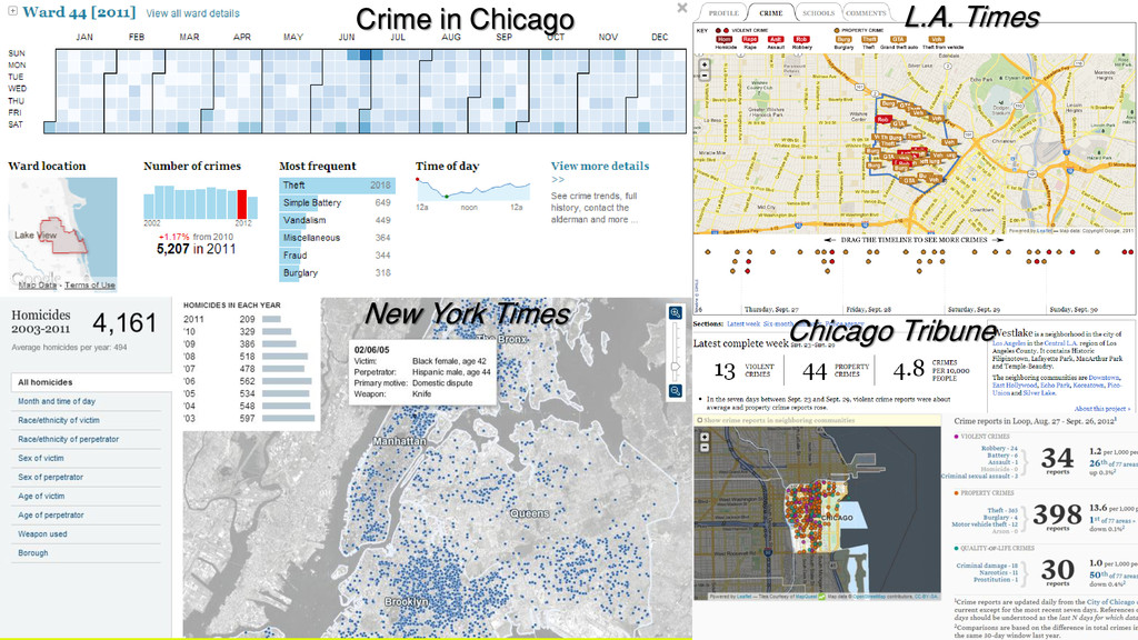 Crime in Chicago New York Times L.A. Times Chic...
