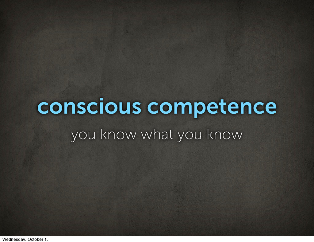 conscious competence you know what you know Wed...