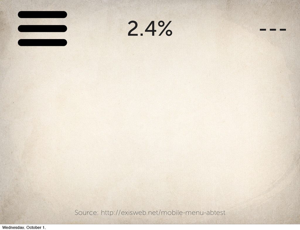 2.4% --- Source: http://exisweb.net/mobile-menu...
