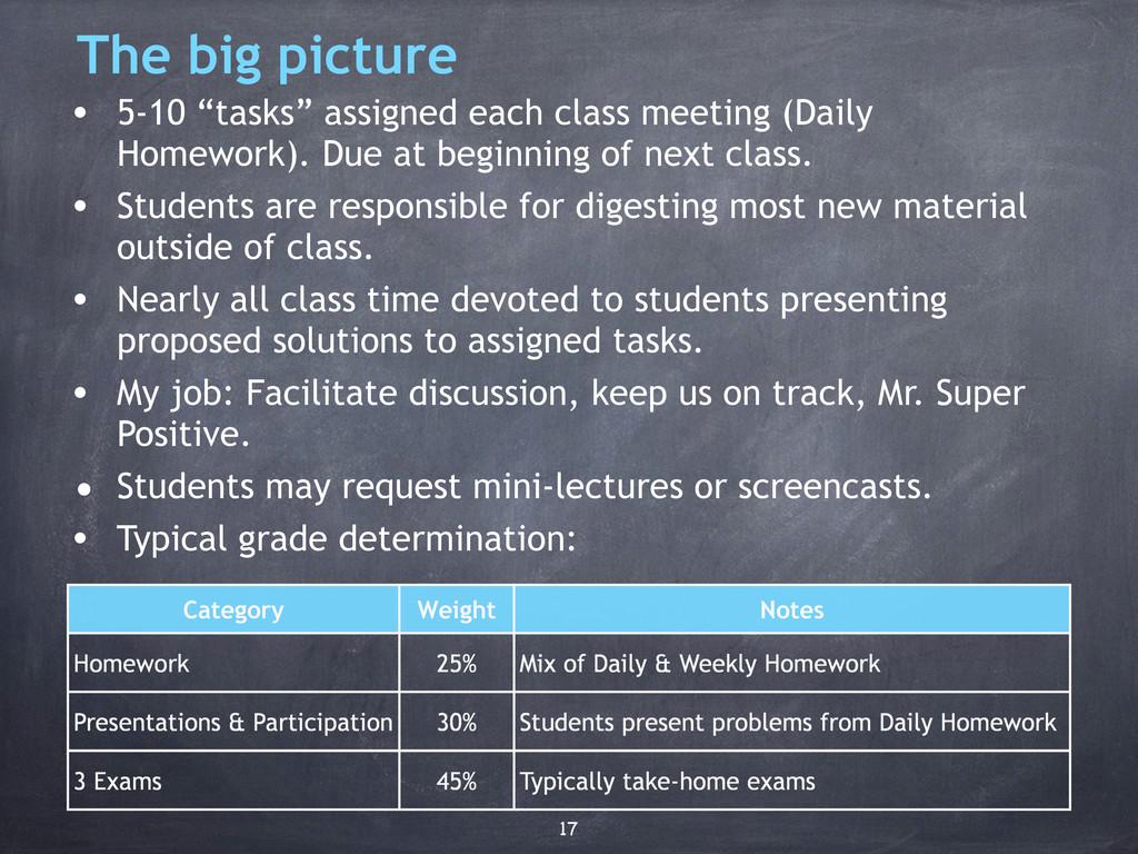 """• 5-10 """"tasks"""" assigned each class meeting (Dai..."""