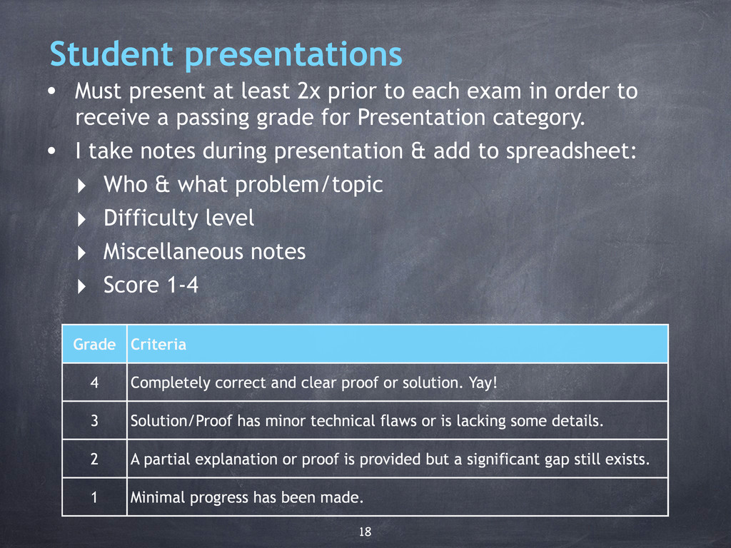Student presentations • Must present at least 2...